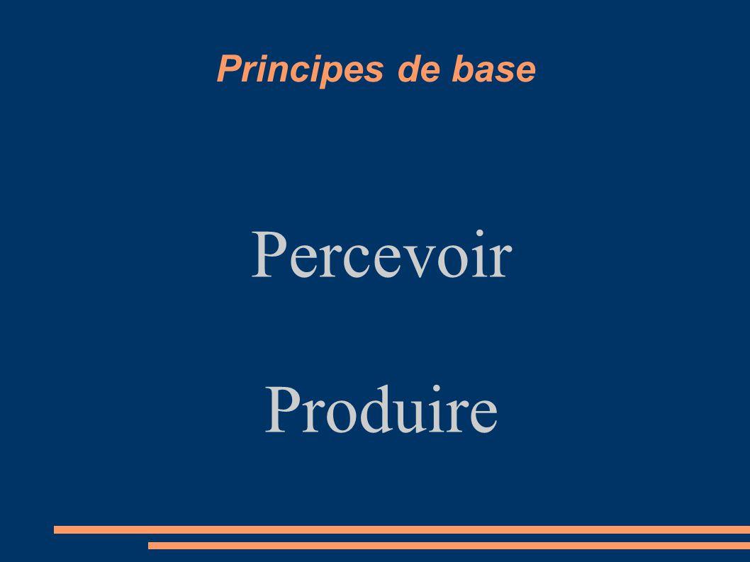 Principes de base Percevoir Produire