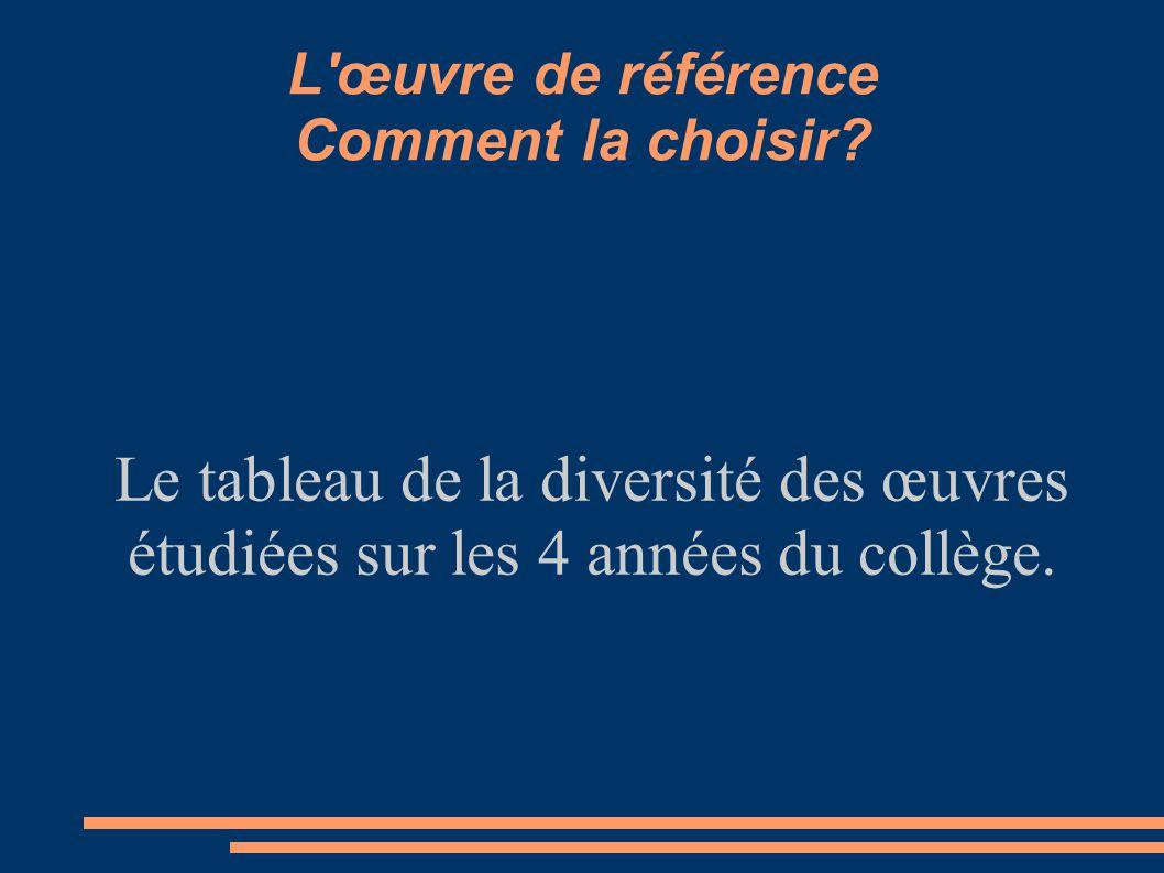 L'œuvre de référence Comment la choisir? Le tableau de la diversité des œuvres étudiées sur les 4 années du collège.