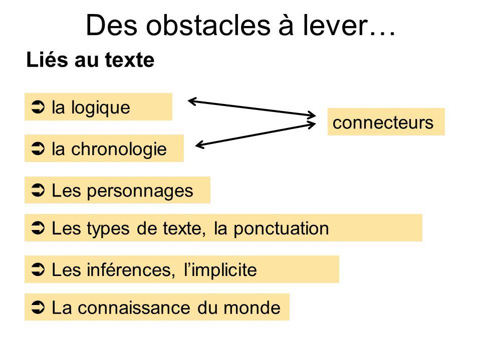 Des obstacles à lever… la logique la chronologie connecteurs Les personnages Les types de texte, la ponctuation Les inférences, limplicite La connaiss