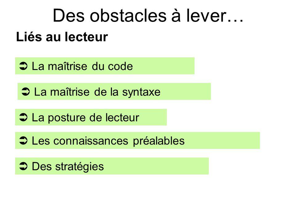 Des obstacles à lever… La maîtrise du code La posture de lecteur Les connaissances préalables Des stratégies Liés au lecteur La maîtrise de la syntaxe