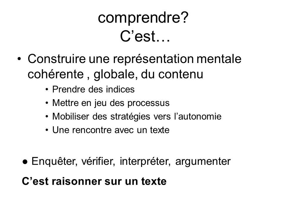 comprendre? Cest… Construire une représentation mentale cohérente, globale, du contenu Prendre des indices Mettre en jeu des processus Mobiliser des s