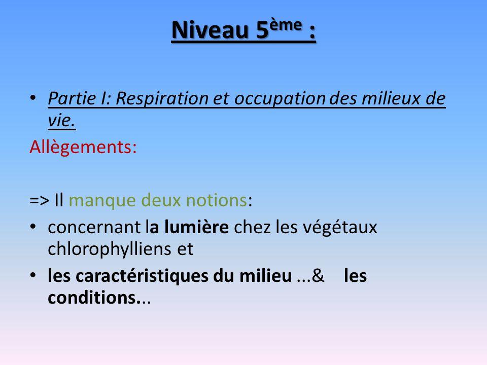 Niveau 5 ème : Partie I: Respiration et occupation des milieux de vie. Allègements: => Il manque deux notions: concernant la lumière chez les végétaux