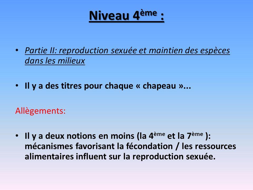 Niveau 4 ème : Partie II: reproduction sexuée et maintien des espèces dans les milieux Il y a des titres pour chaque « chapeau »... Allègements: Il y