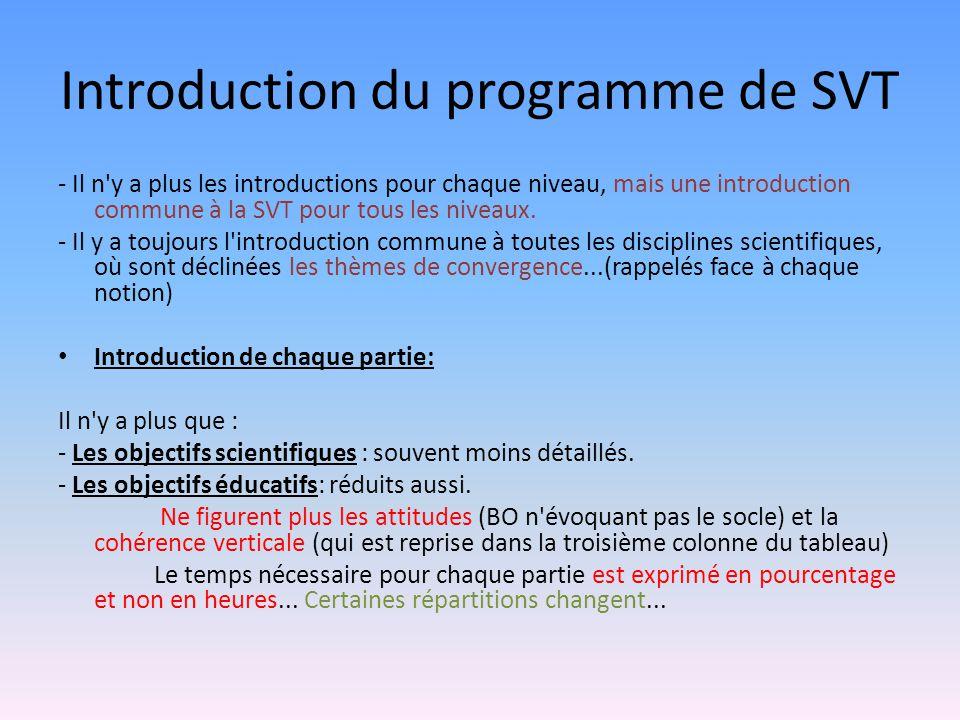 Introduction du programme de SVT - Il n'y a plus les introductions pour chaque niveau, mais une introduction commune à la SVT pour tous les niveaux. -