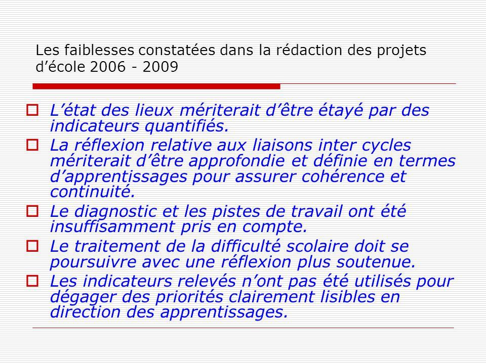 Les faiblesses constatées dans la rédaction des projets décole 2006 – 2009 (suite) Il est paradoxal quune action annexée soit plus travaillée que le projet décole.