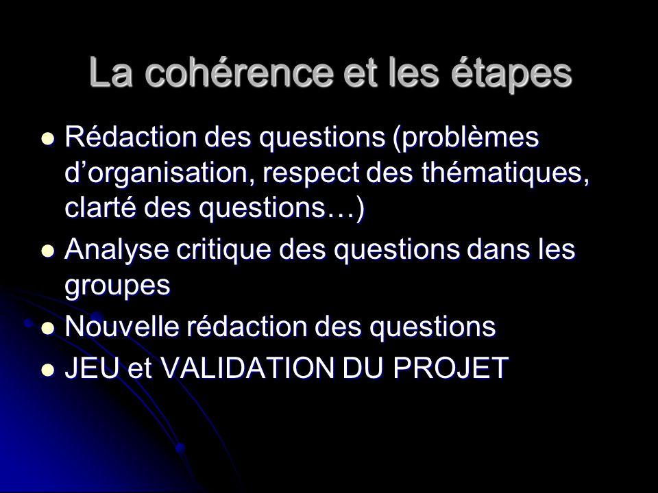 Rédaction des questions (problèmes dorganisation, respect des thématiques, clarté des questions…) Rédaction des questions (problèmes dorganisation, re
