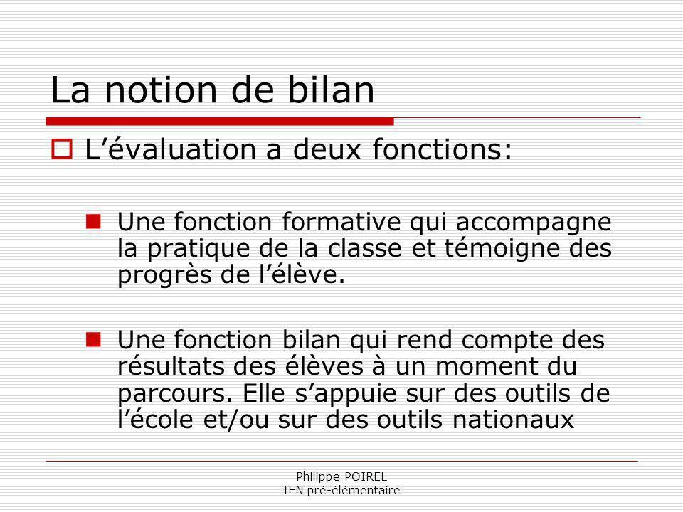 Philippe POIREL IEN pré-élémentaire La notion de bilan Lévaluation a deux fonctions: Une fonction formative qui accompagne la pratique de la classe et