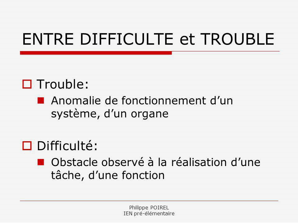 Philippe POIREL IEN pré-élémentaire ENTRE DIFFICULTE et TROUBLE Trouble: Anomalie de fonctionnement dun système, dun organe Difficulté: Obstacle obser