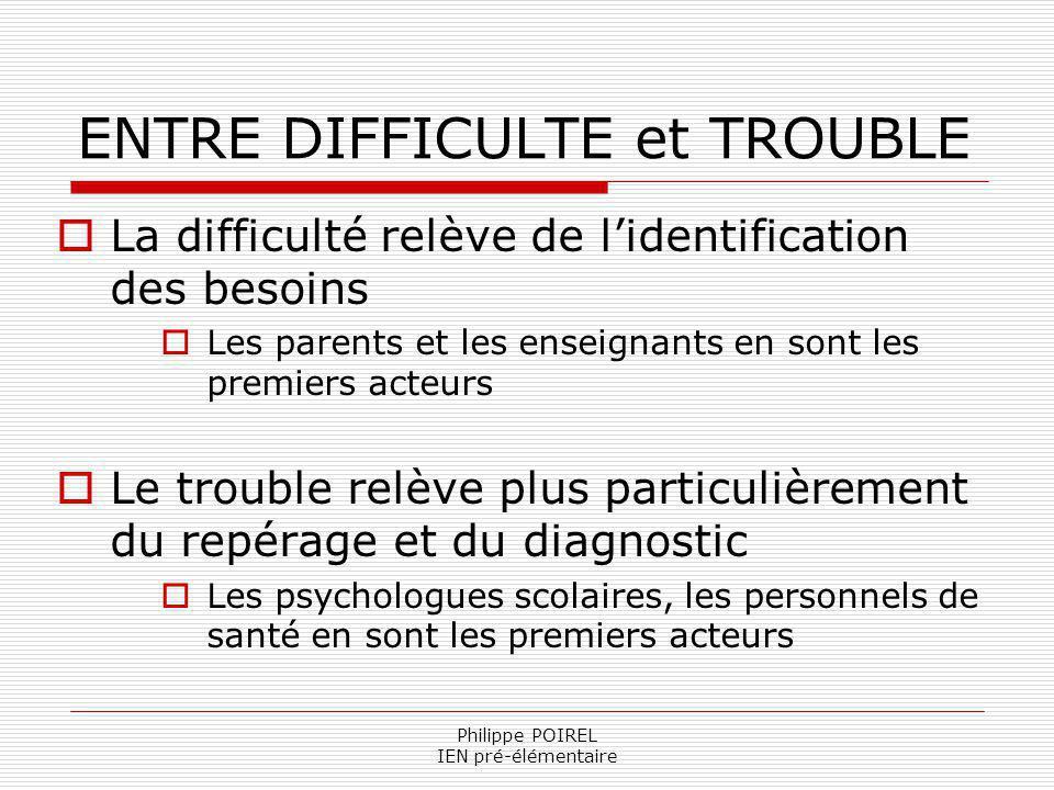 Philippe POIREL IEN pré-élémentaire ENTRE DIFFICULTE et TROUBLE La difficulté relève de lidentification des besoins Les parents et les enseignants en