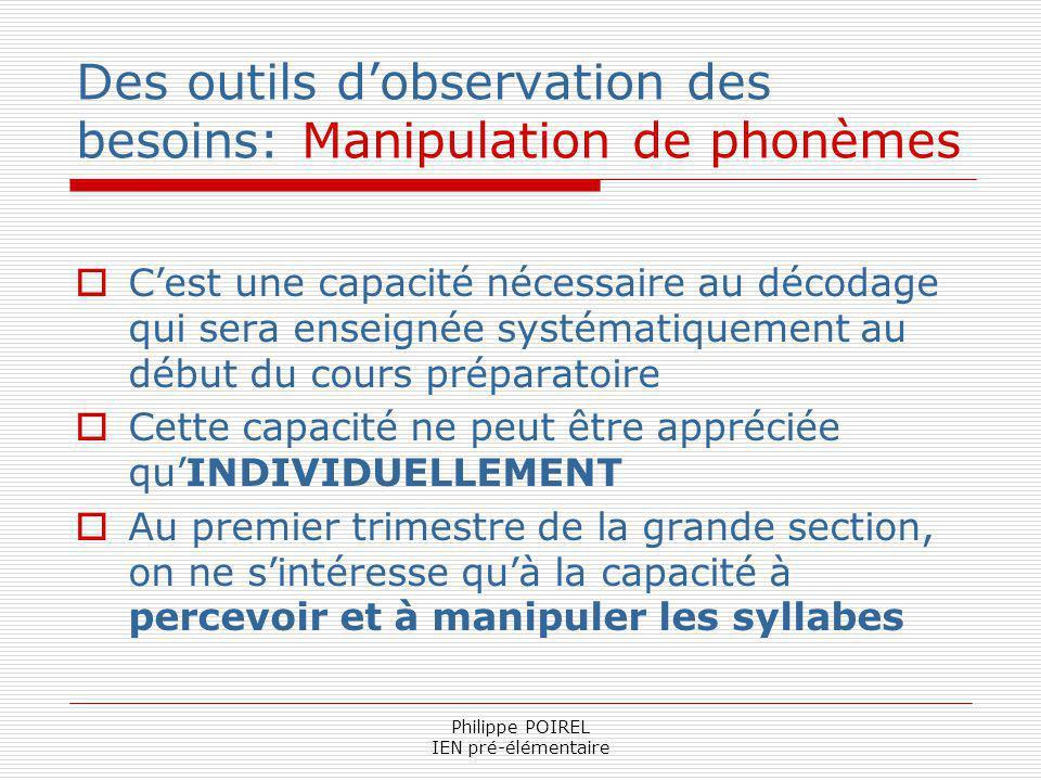 Philippe POIREL IEN pré-élémentaire Des outils dobservation des besoins: Manipulation de phonèmes Cest une capacité nécessaire au décodage qui sera en