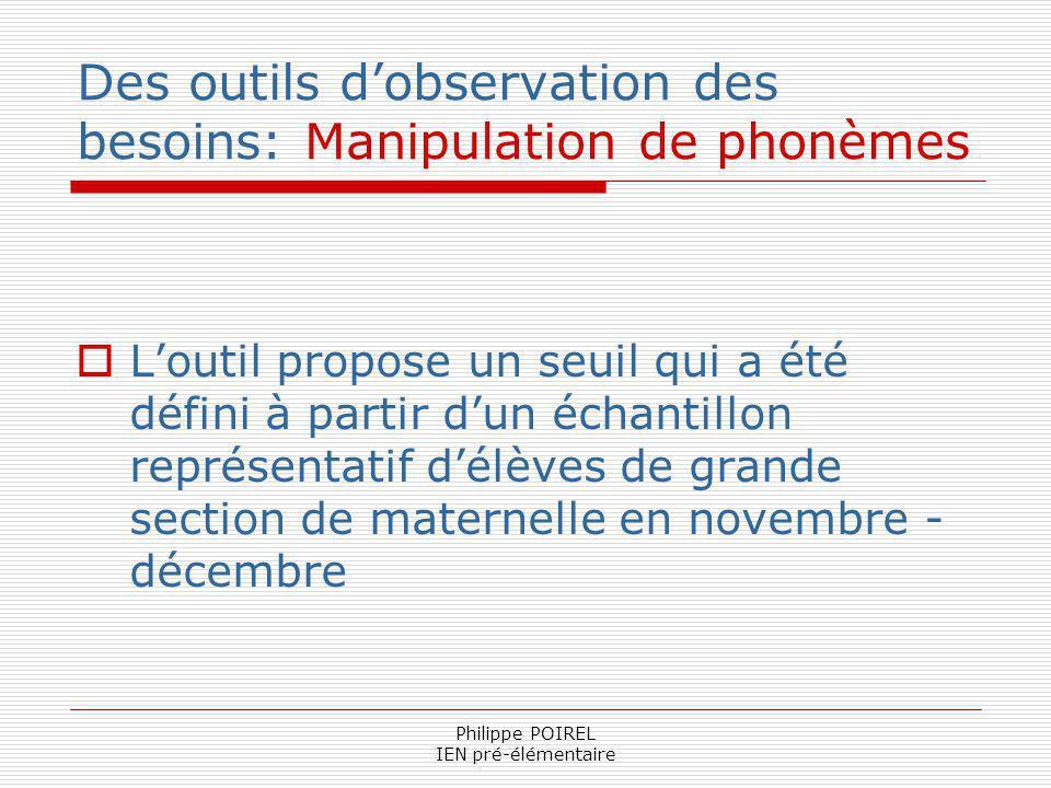 Philippe POIREL IEN pré-élémentaire Des outils dobservation des besoins: Manipulation de phonèmes Loutil propose un seuil qui a été défini à partir du