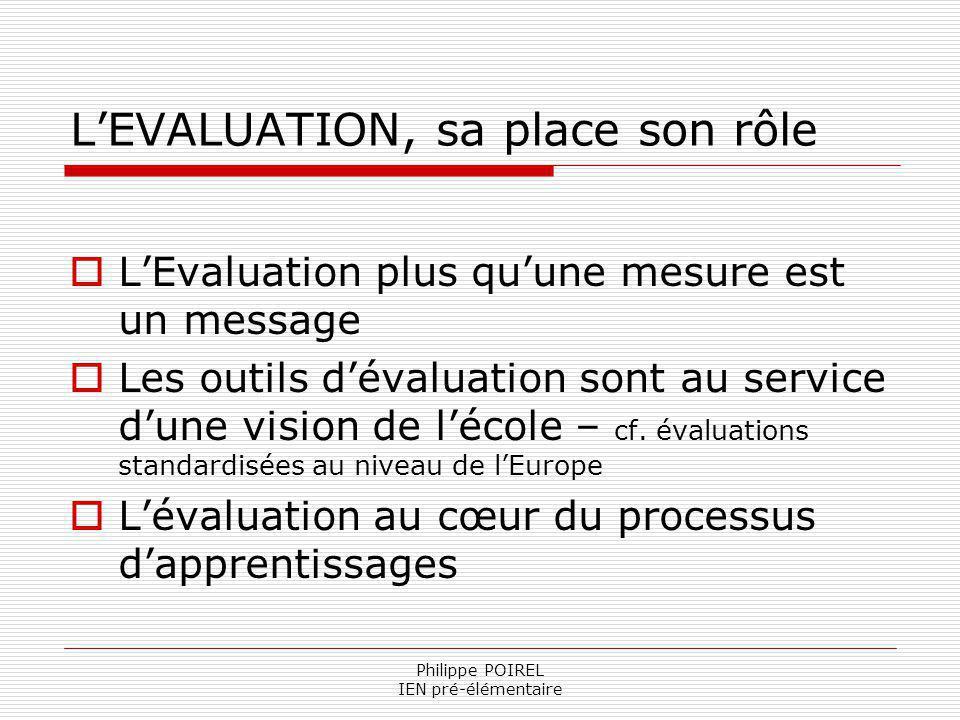 Philippe POIREL IEN pré-élémentaire LEVALUATION, sa place son rôle LEvaluation plus quune mesure est un message Les outils dévaluation sont au service