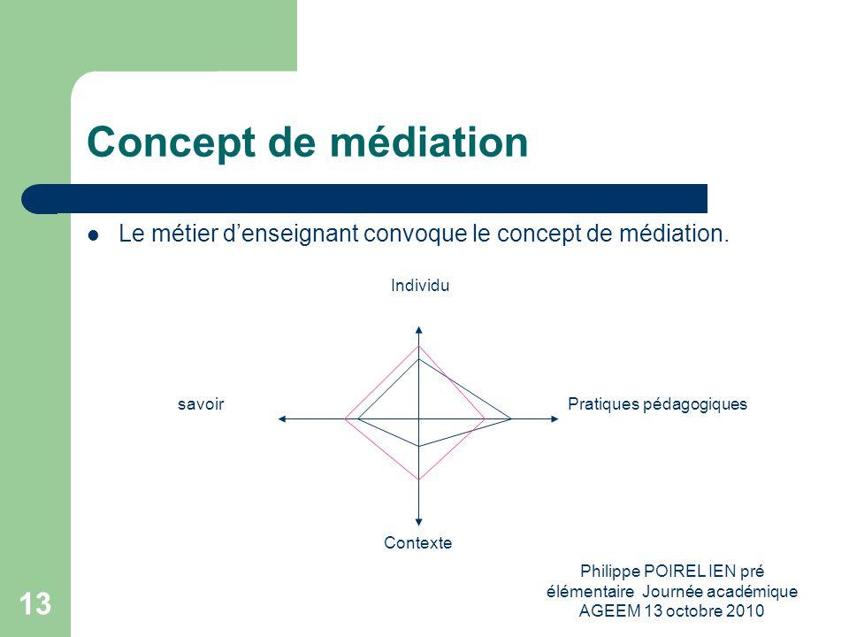 Philippe POIREL IEN pré élémentaire Journée académique AGEEM 13 octobre 2010 13 Concept de médiation Le métier denseignant convoque le concept de médi