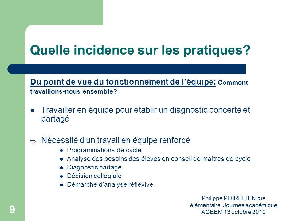 Philippe POIREL IEN pré élémentaire Journée académique AGEEM 13 octobre 2010 10 Quelle incidence sur les pratiques.