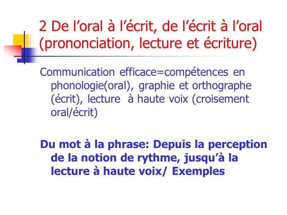2 De loral à lécrit, de lécrit à loral (prononciation, lecture et écriture) Communication efficace=compétences en phonologie(oral), graphie et orthogr