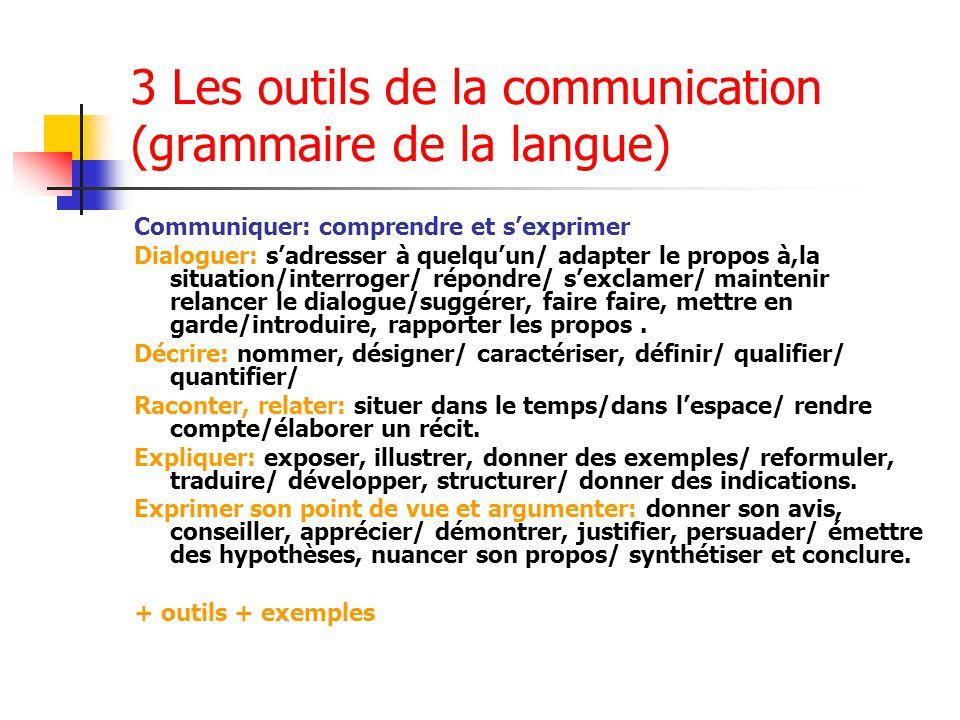 3 Les outils de la communication (grammaire de la langue) Communiquer: comprendre et sexprimer Dialoguer: sadresser à quelquun/ adapter le propos à,la