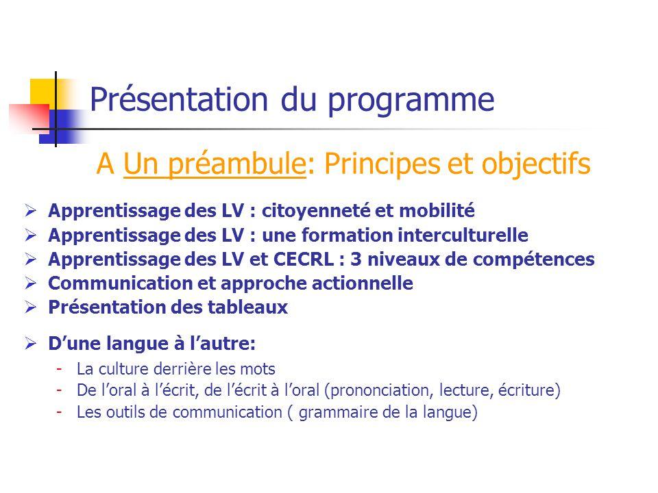 Présentation du programme A Un préambule: Principes et objectifs Apprentissage des LV : citoyenneté et mobilité Apprentissage des LV : une formation i