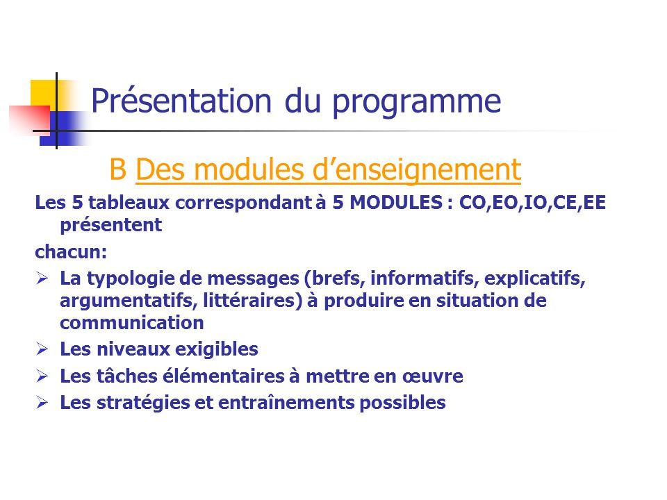 Présentation du programme B Des modules denseignement Les 5 tableaux correspondant à 5 MODULES : CO,EO,IO,CE,EE présentent chacun: La typologie de mes