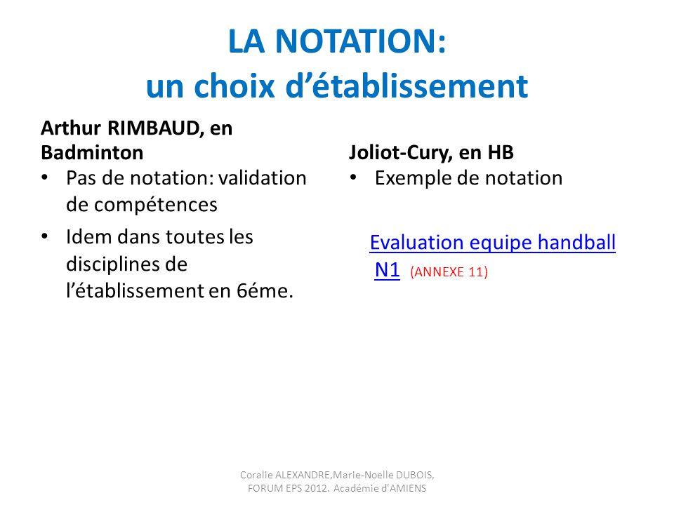 LA NOTATION: un choix détablissement Arthur RIMBAUD, en Badminton Joliot-Cury, en HB Pas de notation: validation de compétences Idem dans toutes les d