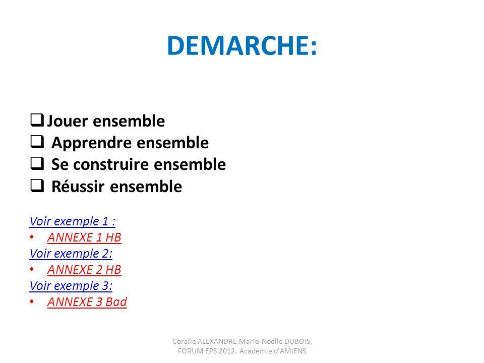 DEMARCHE: Jouer ensemble Apprendre ensemble Se construire ensemble Réussir ensemble Voir exemple 1 : ANNEXE 1 HB Voir exemple 2: ANNEXE 2 HB Voir exem