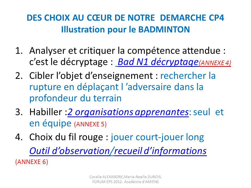 DES CHOIX AU CŒUR DE NOTRE DEMARCHE CP4 Illustration pour le BADMINTON 1.Analyser et critiquer la compétence attendue : cest le décryptage : Bad N1 dé