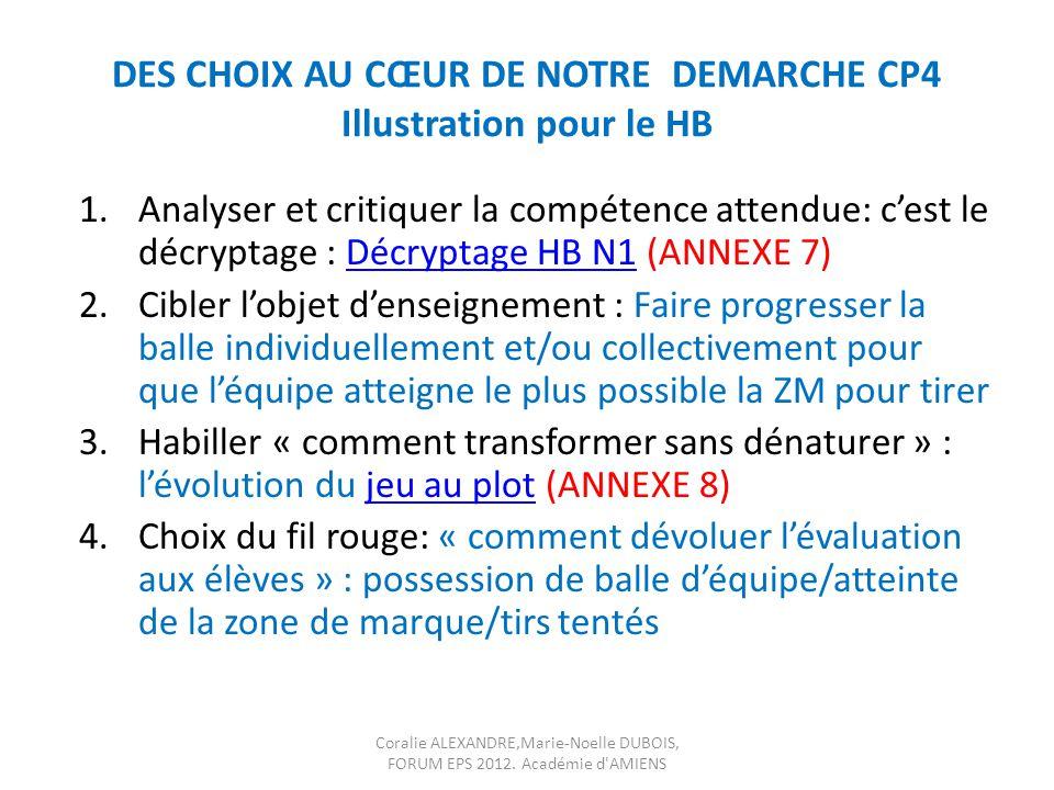 DES CHOIX AU CŒUR DE NOTRE DEMARCHE CP4 Illustration pour le HB 1.Analyser et critiquer la compétence attendue: cest le décryptage : Décryptage HB N1