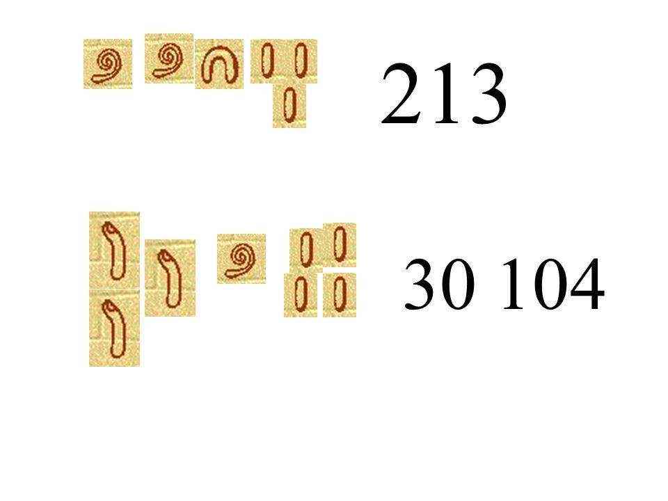 Un hiéroglyphe pour chaque puissance de dix