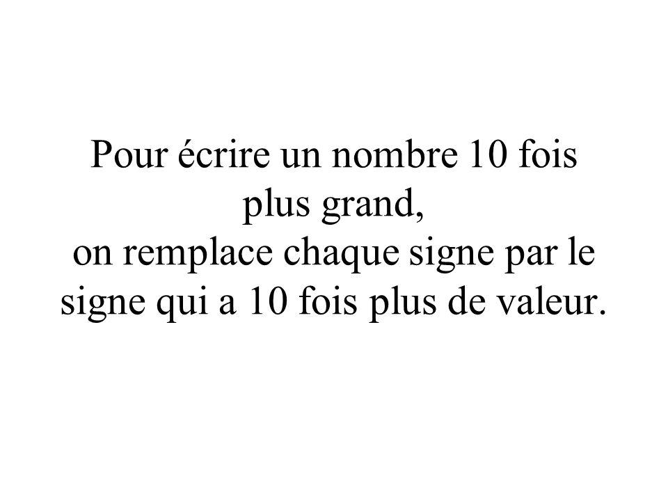 Pour écrire un nombre 10 fois plus grand, on remplace chaque signe par le signe qui a 10 fois plus de valeur.