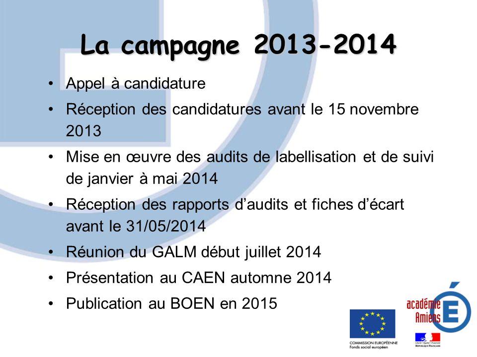 La campagne 2013-2014 Appel à candidature Réception des candidatures avant le 15 novembre 2013 Mise en œuvre des audits de labellisation et de suivi d