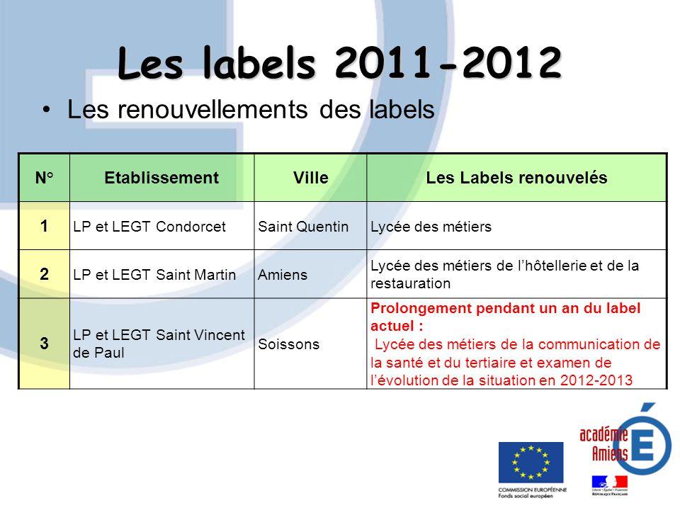 Les labels 2011-2012 Les renouvellements des labels N°EtablissementVilleLes Labels renouvelés 1 LP et LEGT CondorcetSaint QuentinLycée des métiers 2 L