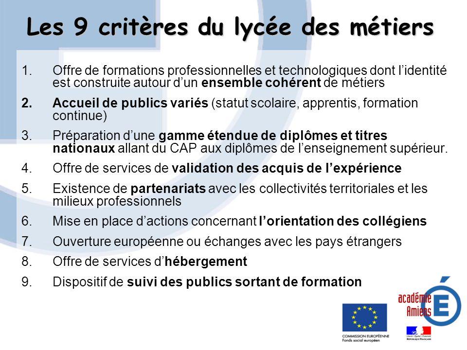 Les 9 critères du lycée des métiers 1.Offre de formations professionnelles et technologiques dont lidentité est construite autour dun ensemble cohéren