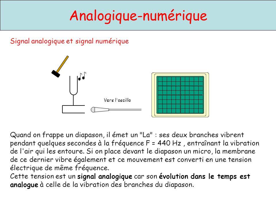 Signal analogique et signal numérique Analogique-numérique Vers l'oscillo Quand on frappe un diapason, il émet un
