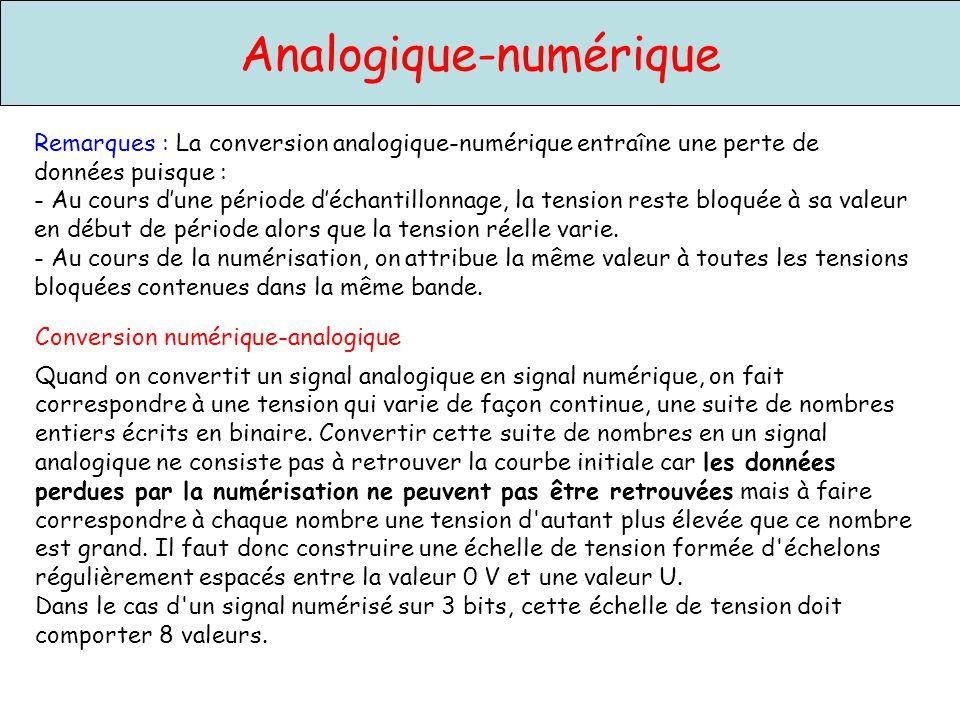 Analogique-numérique Remarques : La conversion analogique-numérique entraîne une perte de données puisque : - Au cours dune période déchantillonnage,