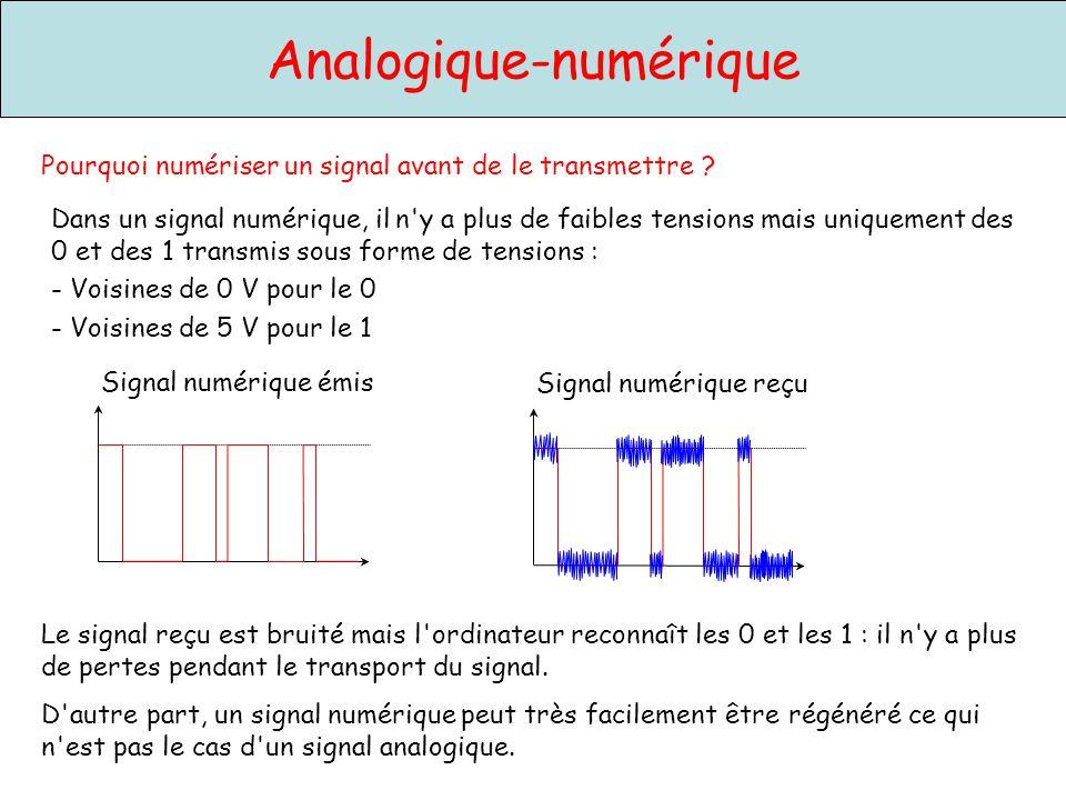 Analogique-numérique Pourquoi numériser un signal avant de le transmettre ? Le signal reçu est bruité mais l'ordinateur reconnaît les 0 et les 1 : il