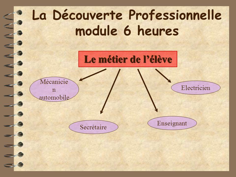 La Découverte Professionnelle module 6 heures Le métier de lélève Mécanicie n automobile Electricien Secrétaire Enseignant