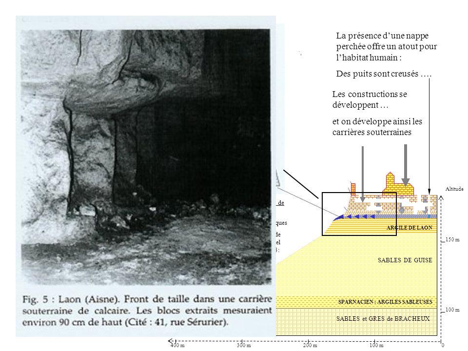 LUTETIENLUTETIEN SABLES LUTE- TIEN ARGILE DE LAON SABLES DE GUISE SPARNACIEN : ARGILES SABLEUSES SABLES et GRES de BRACHEUX 0100 m200 m300 m400 m 100