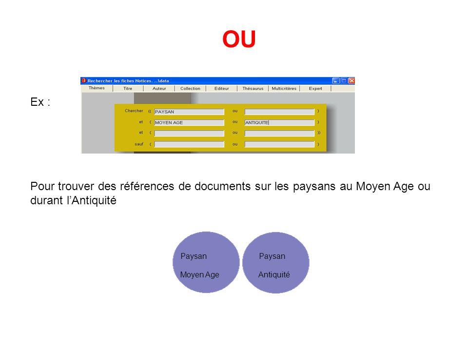 OU Ex : Pour trouver des références de documents sur les paysans au Moyen Age ou durant lAntiquité Paysan Moyen Age Antiquité