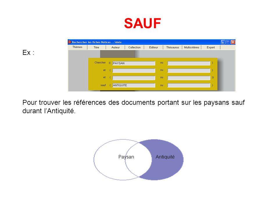 SAUF Ex : Pour trouver les références des documents portant sur les paysans sauf durant lAntiquité.