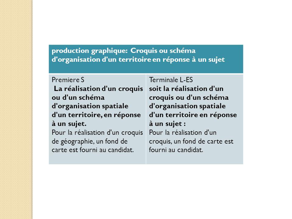 production graphique: Croquis ou schéma d'organisation d'un territoire en réponse à un sujet Premiere S La réalisation d'un croquis ou d'un schéma d'o