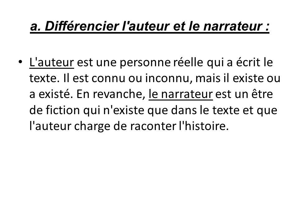 a. Différencier l'auteur et le narrateur : L'auteur est une personne réelle qui a écrit le texte. Il est connu ou inconnu, mais il existe ou a existé.