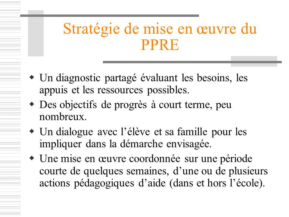 Stratégie de mise en œuvre du PPRE Un diagnostic partagé évaluant les besoins, les appuis et les ressources possibles. Des objectifs de progrès à cour