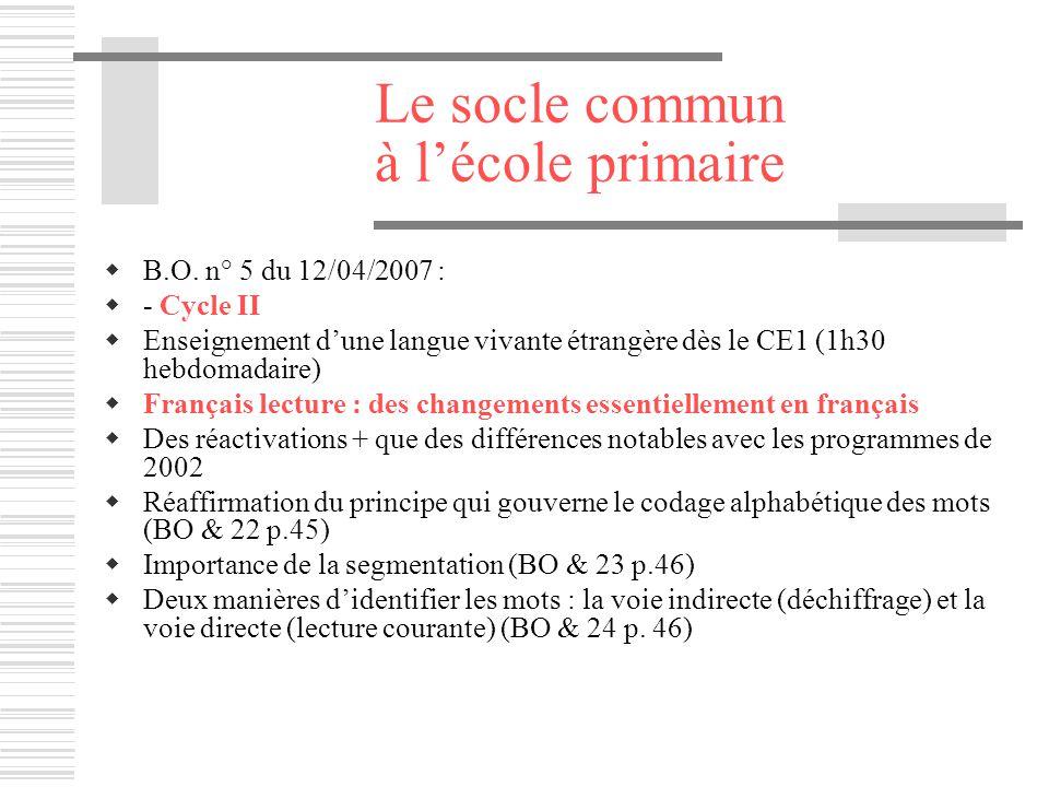 Le socle commun à lécole primaire B.O. n° 5 du 12/04/2007 : - Cycle II Enseignement dune langue vivante étrangère dès le CE1 (1h30 hebdomadaire) Franç