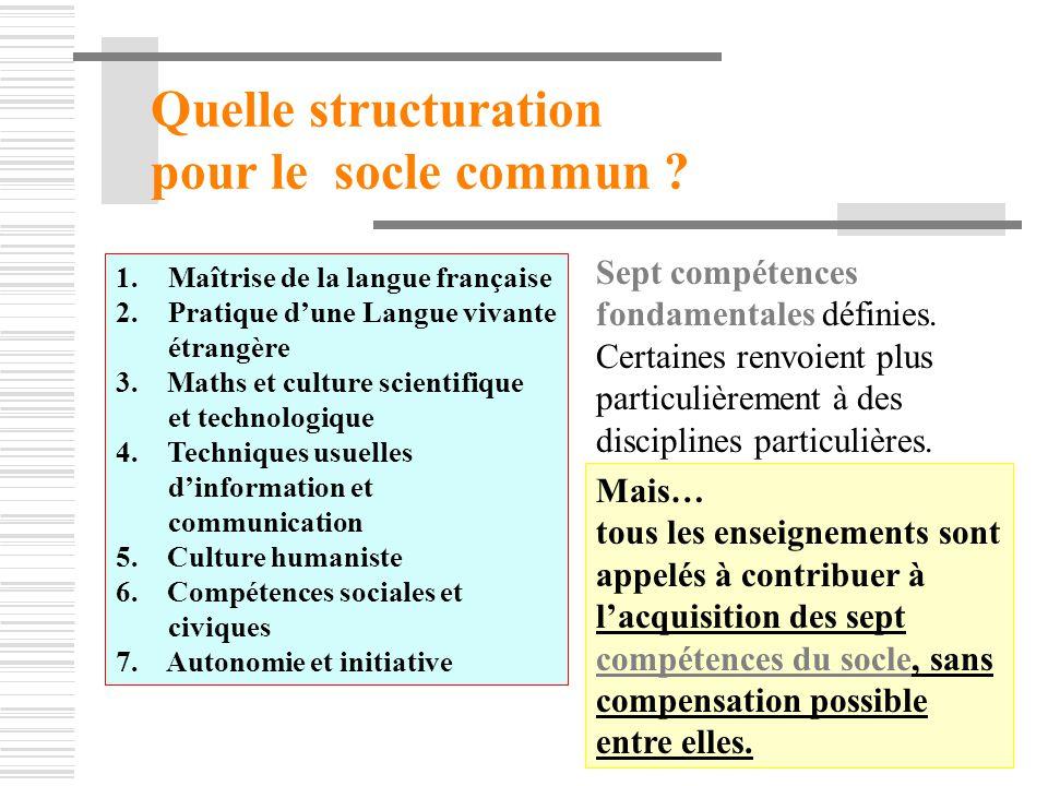 Les programmes et le socle commun à lécole primaire Langues vivantes : (BO p.