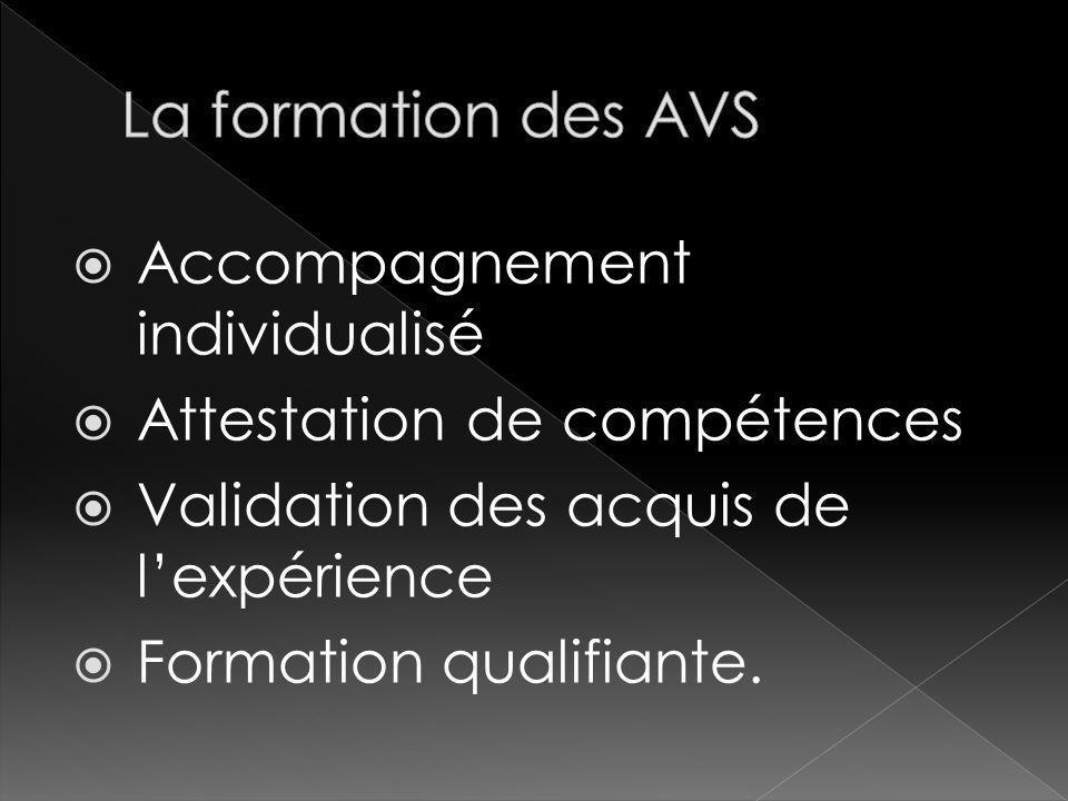 Accompagnement individualisé Attestation de compétences Validation des acquis de lexpérience Formation qualifiante.