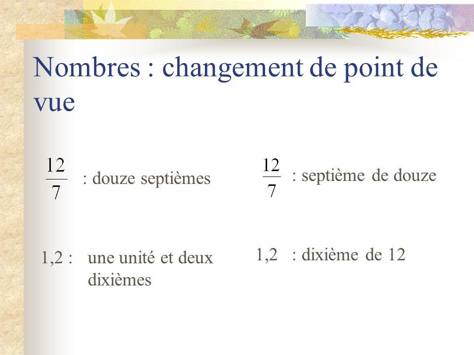 Depuis l'école, on sait que 14, c'est 2 fois 7, ce qu'on écrit : 7 2, et que 12 n'est pas égal à un nombre entier de fois 7. En revanche, les exemples