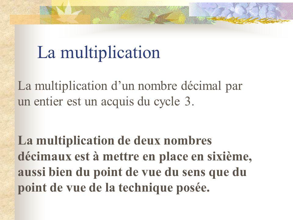 L'extension du calcul aux décimaux suppose des restructurations de connaissances Sens de la multiplication liée, pour les entiers, à l'addition itérée