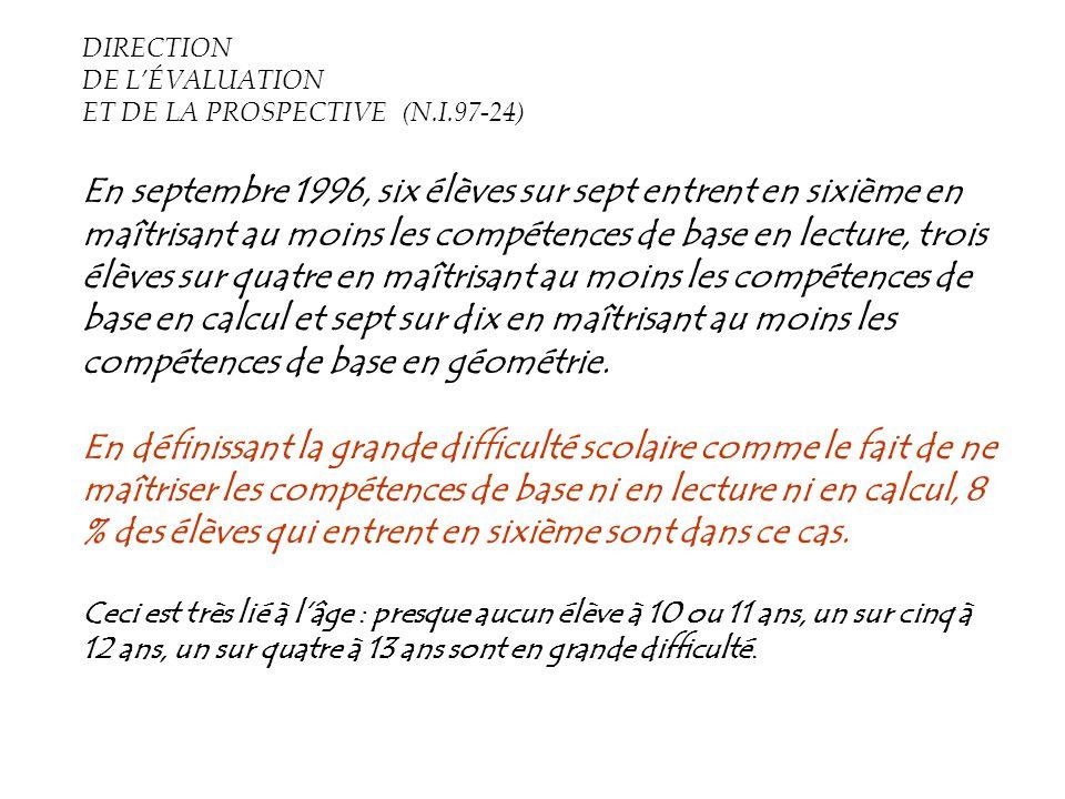 DIRECTION DE LÉVALUATION ET DE LA PROSPECTIVE (N.I. 97-23) À âge, origine sociale, nationalité et secteur égaux par ailleurs, un élève scolarisé en ZE