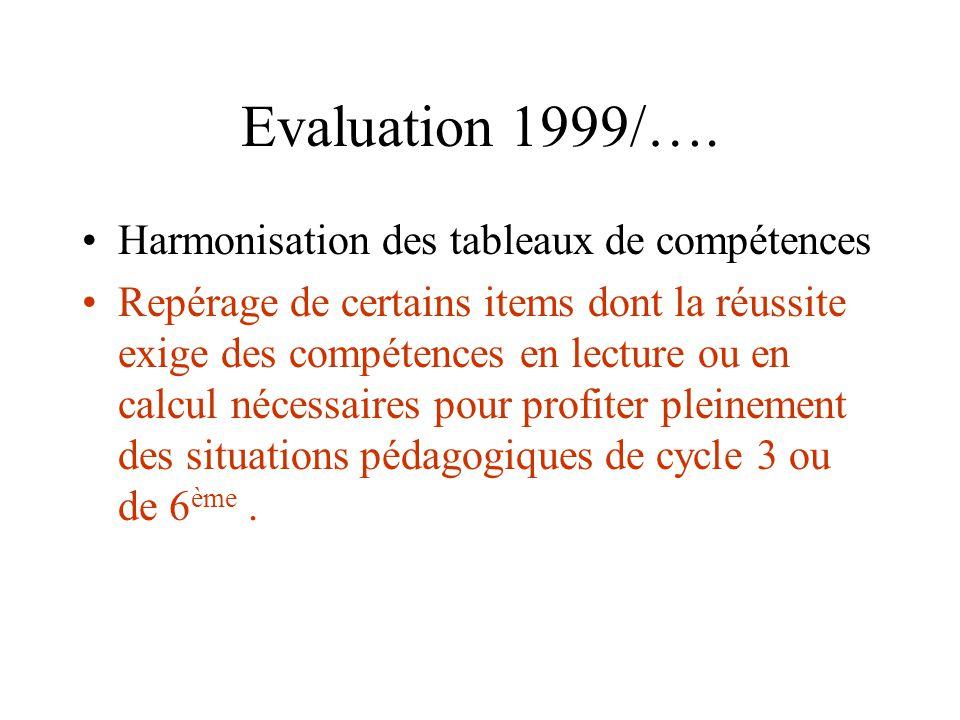 Evaluations 1997 / 1998 Adaptation du contenu aux nouveaux programmes de 1995 incitation à leur utilisation pour la mise en place de P.P.A.P. (en réfé