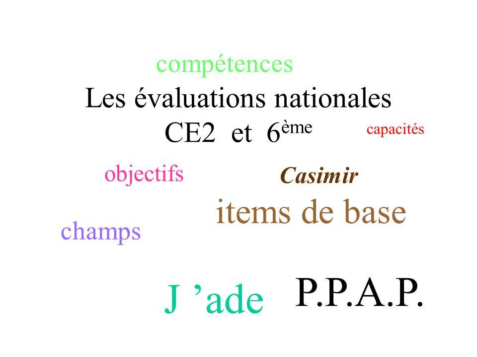 Evaluation 1999/….