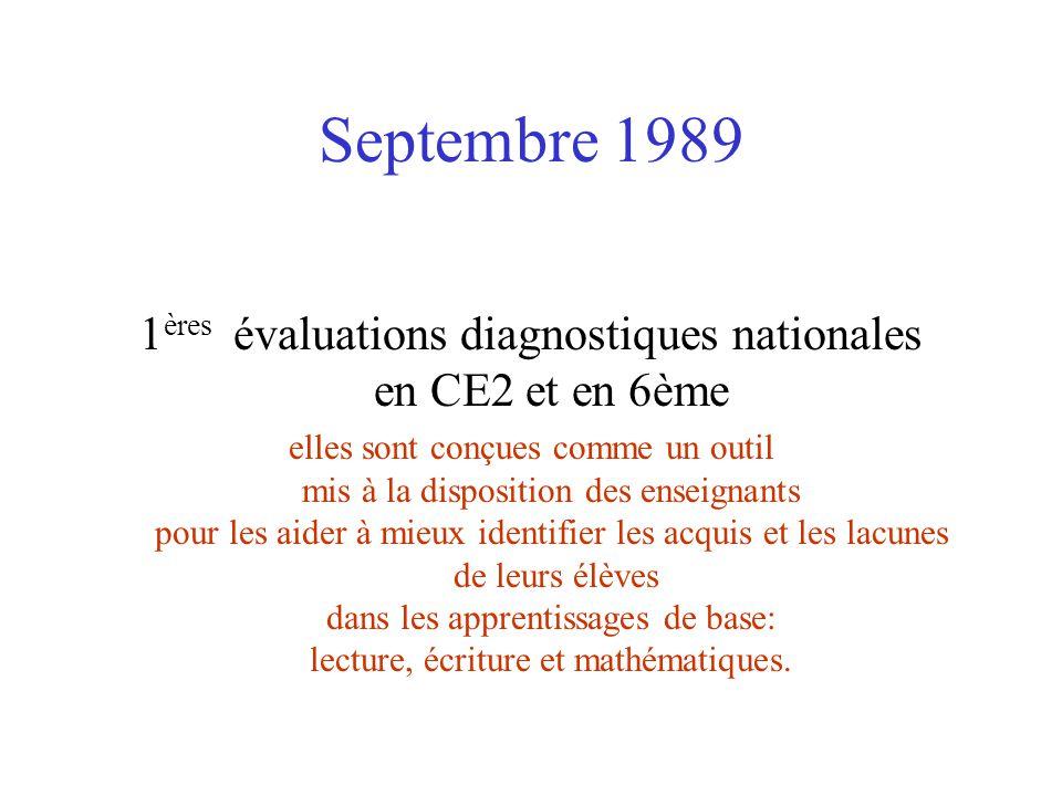 Septembre 1989 1 ères évaluations diagnostiques nationales en CE2 et en 6ème elles sont conçues comme un outil mis à la disposition des enseignants pour les aider à mieux identifier les acquis et les lacunes de leurs élèves dans les apprentissages de base: lecture, écriture et mathématiques.